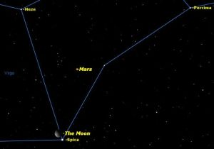 TheMoonMars&Spica